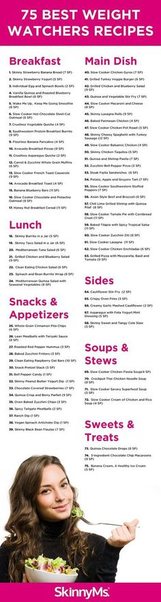 75 Best Weight Watchers Recipes - perfect for weight loss meal planning! #weightwatchers #ww #pointsplus