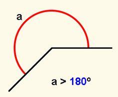 Ángulos ? Geometría (página 2) - Monografias.com