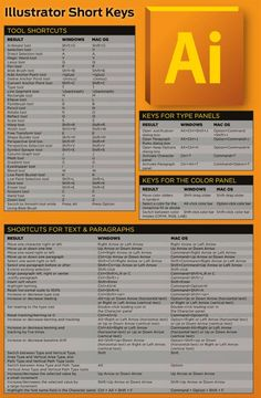 know most of these but cool to see in a chart - Illustrator shortcuts