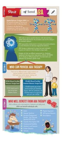 Pinterest Pin of the Week: What is ABA – Infographic - pinned by @PediaStaff – Please Visit  ht.ly/63sNt for all our ped therapy, school & special ed pins
