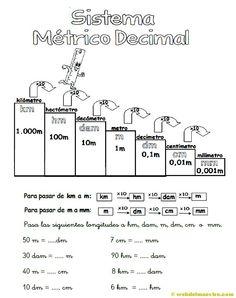 Sistema-métrico-decimal                                                                                                                                                                                 Más Decimal, Math Worksheets, Math Activities, Logic Math, Division Math Games, Math Charts, Framed Words, Math Graphic Organizers, Primary Maths