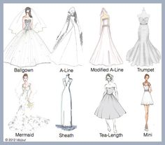 When searching for a wedding dress the amount of choices can be