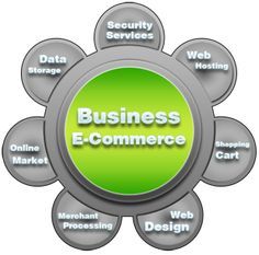 Deploy websites quickly and easily with Andrew Manalis E-Commerce consultancy powerful site hosting and content management capabilities . Get more details here at http://andymanalis999.wordpress.com/2013/11/22/vpn-hosting-by-andrew-manalis/