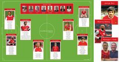 A great Arsenal and Manchester United football wedding table plan featuring images of favourite players AND images of the wedding party on the top 'Managers' table. Good fun and a great talking point for the wedding reception for football lovers!