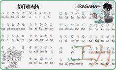 Bảng chữ cứng tiếng Nhật hay được biết đến với cái tên Katakana (片仮名) , là một phần trong hệ thống bảng chữ cái quốc ngữ của Nhật Bản. Katakana thông dụng được dùng để phiên âm tiếng nước ngoài (latin) sang tiếng Nhật.
