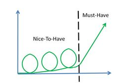 Why Knowledge-Enabled Product Development is Not a 'Nice-to-Have'