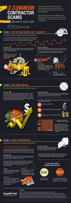 3 Common Contractor Scams