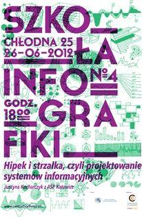 Infographics school by Piotrek Chuchla