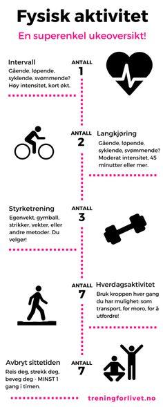 Fysisk aktivitet infographic