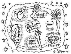 Passover Crafts: Color Your Seder Plate coloring page craft