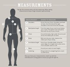 Sure, you can measure yourself, but here's everything you need to know about how to measure.  Let's get started with the basics.  #MeasureYourself #Measure #Measurements #GoodFit #WearItRight #Suit #SuitUp #Formals #WellDressed #FashionStyle #DapperStyle #SmartLook #MensWear #MensStyle #FashionStyle www.manavethnic.com