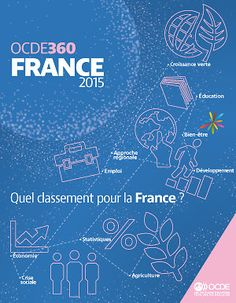 New! OECD 360: Compare data on education, jobs, climate, poverty, and economy for France. #francais #OECD360 #publications
