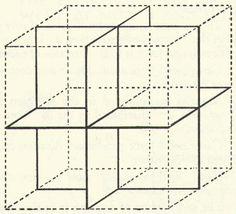 Orthogonal Stuff Downsizing