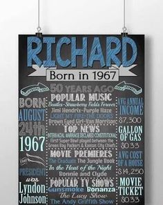 Image result for 50th birthday decorations for him