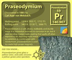 #periodictableofelements #periodictable #praseodymium
