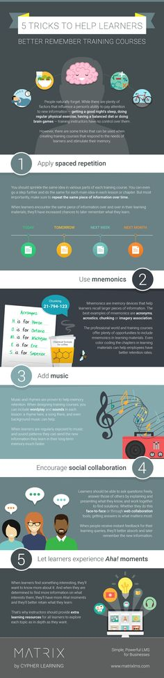 5 Tricks to Help Learners Better Remember Training Courses Infographic - http://elearninginfographics.com/help-learners-better-remember-training-courses-infographuc/
