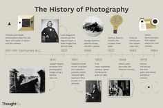 Sep 2018 - From the ancient Greeks to digital photography, here's a brief timeline of the history of photography. History Of Photography Timeline, Photography Lessons, Photography Projects, Photography Backdrops, Inspiring Photography, Flash Photography, Photography Tutorials, Beauty Photography, Creative Photography