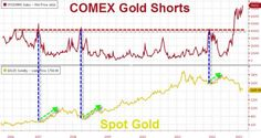 SILVER: The World's Greatest Short Squeeze is Upon Us!