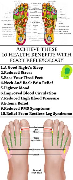 Foot reflexology centers on the theory that there are certain areas on the feet (reflex points) that are linked to the various parts of your body, and massaging them can bring about an assortment of health benefits.