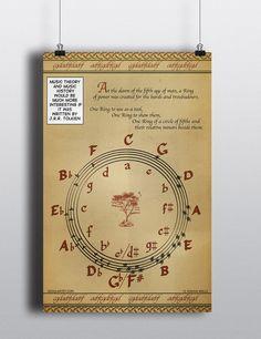 Odd Quartet Comics - Circle of Fifths Poster