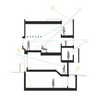 アーキテクトルーム (「距離感」の話)|旭硝子のGlass-Plaza Pro