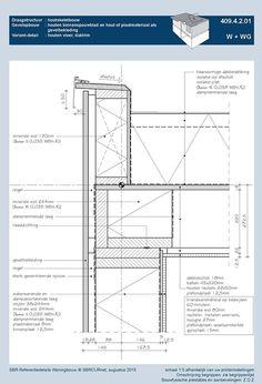 Houtskeletbouw: Dakdetails - SBRCURnet