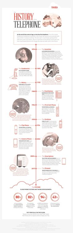 The History of the Telephone #infographic