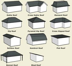 house roof styles