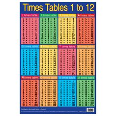 1 to 12 multiplication table 12 Times Table, Times Table Chart, Multiplication Chart, Love Math, School Readiness, School Days, School Stuff, Elementary Math, School