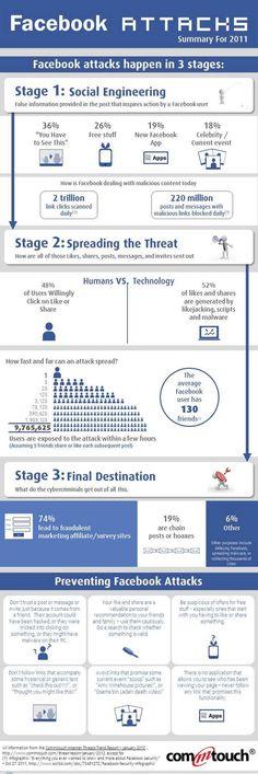 Facebook attacks // Las 3 etapas de los fraudes en Facebook