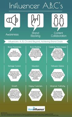 Amazing Online Marketing Tips From The Pros! Business Marketing, Content Marketing, Affiliate Marketing, Internet Marketing, Online Marketing, Marketing Ideas, Marketing Strategies, Influencer Marketing, Social Media Influencer