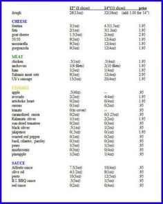 weight watchers points chart all pointsplus values are. Black Bedroom Furniture Sets. Home Design Ideas