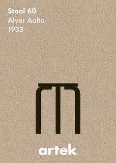 Alvar Aalto, Stool 60, 1933: Artek abc Collection