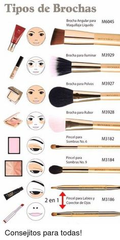 - - in 2020 Makeup Brush Uses, Best Makeup Brushes, Makeup Kit, Makeup Products, Eyebrow Makeup Tips, Makeup And Beauty Blog, Makeup Eyeshadow, Makeup Face Charts, Makeup Blending
