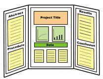 tri fold presentation board template