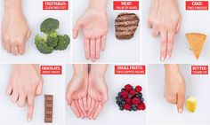 Handy guide to portion sizes: Porter, consultant dietitian and spokesperson for the British Dietetic Association, reveals appropriate portions of basic foods. Healthy Food List, Healthy Life, Healthy Living, Eating Healthy, Healthy Foods, Foods To Avoid, Foods To Eat, Hp Sauce, Simply Yummy