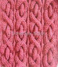Resultado de imagen para Knit stitch