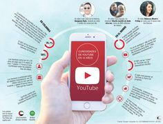 YouTube celebra sus primeros diez años