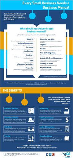 Commandments Of Business Writing  Ux  Ui
