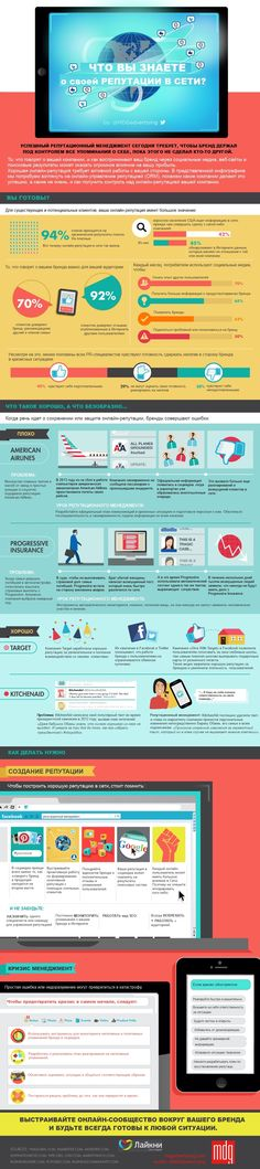 Инфографика: Что вы знаете о своей репутации в Сети?