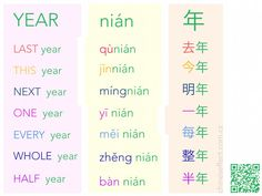 These are a portion of my optimal helpful hints. Studying a foreign language can be enjoyable and remarkable. Chinese Phrases, Chinese Words, Speak Chinese, Chinese Writing, Mandarin Lessons, Learn Mandarin, Basic Chinese, Learn Chinese, Chinese Lessons