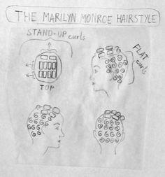 Marilyn Monroe hairstyle tutorial