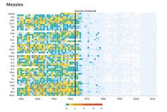 The-Impact-of-Vaccines-–-The-Wall-Street-Journal-.png 900×605 pixels