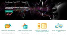 Custom Speech: Code-free automated machine learning for speech recognition