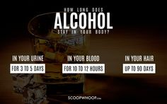 How long does alcohol or drugs stay in your body?