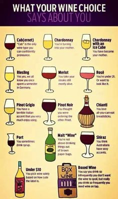 What your wine choice says about you.....omg I cried.  :)   too funny