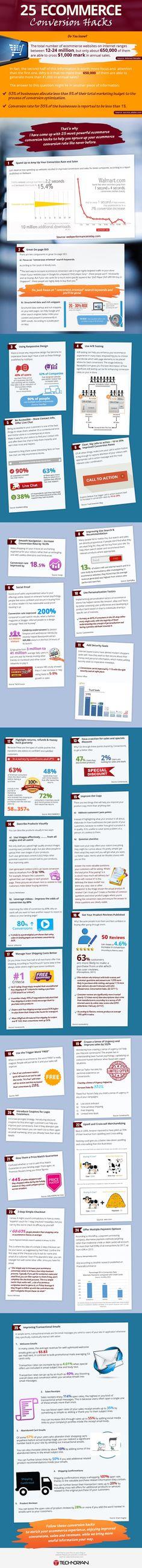 25 Ecommerce Conversion Optimization Hacks [Infographic] #eCommerce #conversionoptimization #infographic