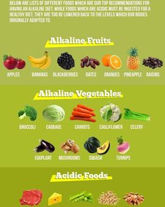 Most Acidic is Meat Cheese Legumes Grains & Nuts.  #healthyppl #health101 #couponcommunity #fitpeople