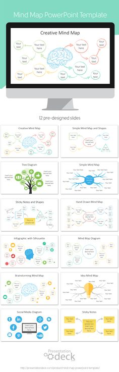 Mind map PowerPoint template with 12 visually appealing slides. #presentations #powerpoint #mindmap