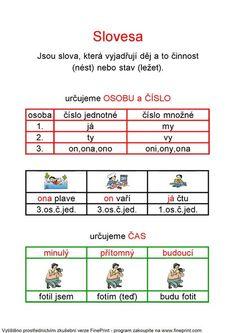 Grammar, Montessori, Children, Kids, Homeschool, Language, Teaching, Education, Literatura